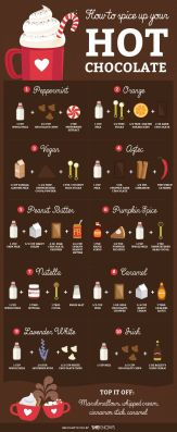 Christmas hot chocolate - http://www.pinterest.com/pin/305259680967712263/